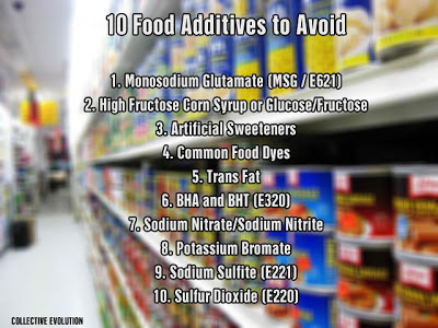10 food additives to avoid