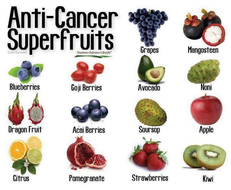 anti-cancer-superfurits