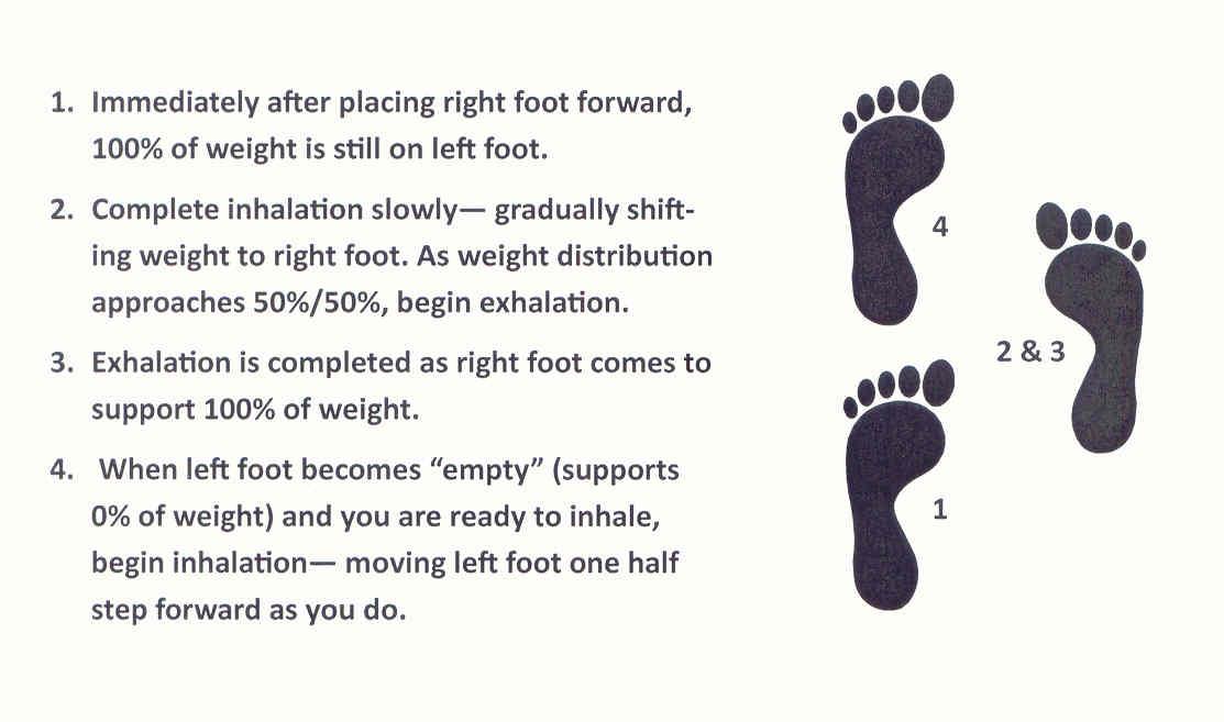 Kinhin Footsteps