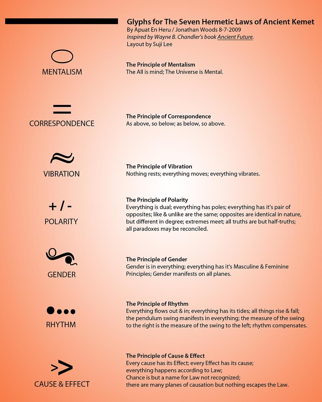 online Spurensuche: Konstruktivistische Theorien