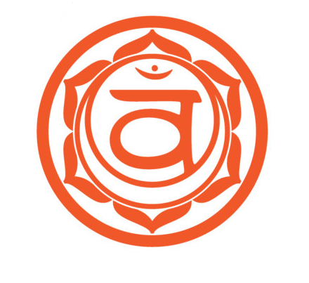 how to clear root chakra blockage