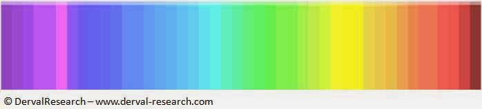 rainbow_test_eyes