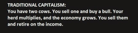 traditional_capitalism