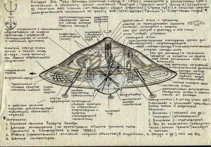 Tesla_UFO