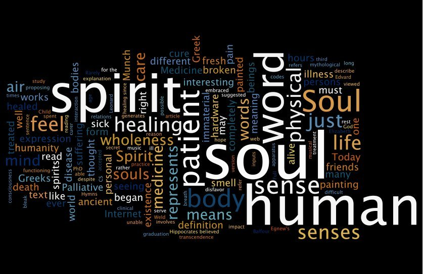 Difference-between-spirit-soul