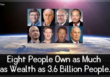 Eight People Own as Much as Wealth as 3.6 Billion People.