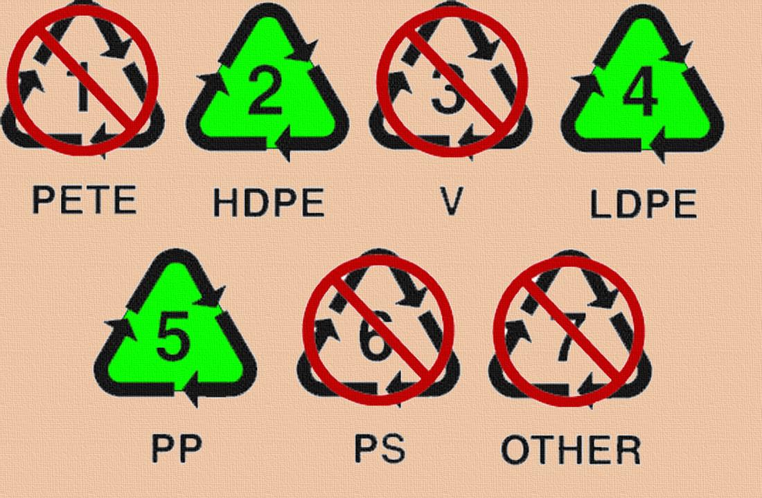 Avoid Plastics