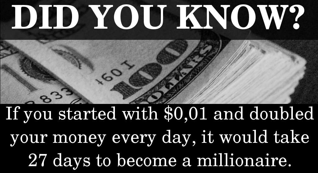If you started with $0,01 and doubled your money every day, it would take 27 days to become a millionaire.