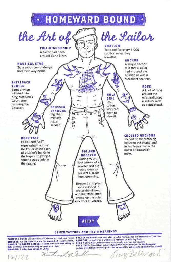 sailor-tattoos-decoded