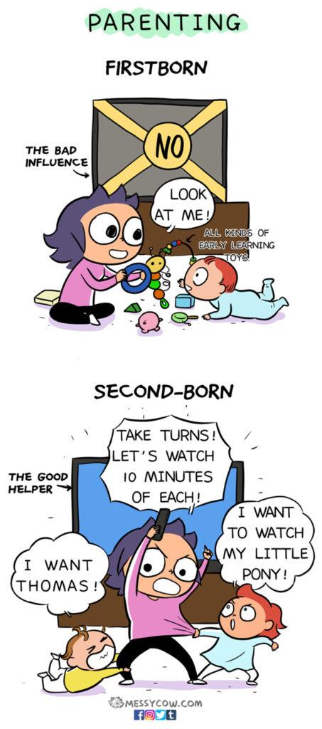 9. Parenting