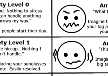 The Anxiety Chart I Made to Help Others Understand My Anxiety