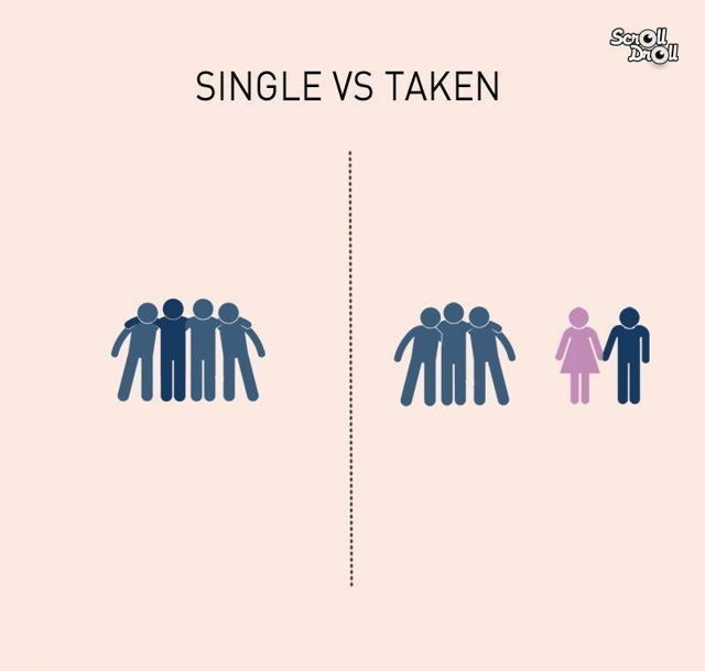Single Vs Being Married-1