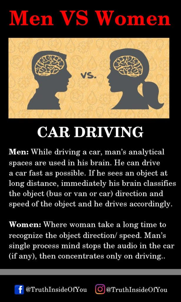 2. CAR DRIVING