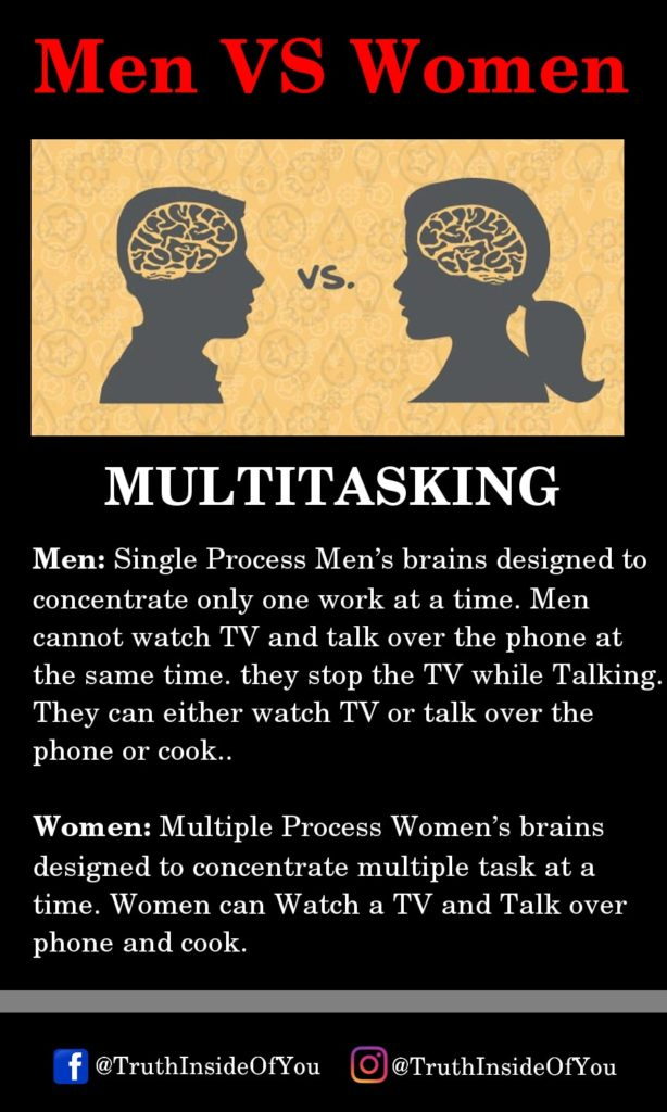 6. MULTITASKING