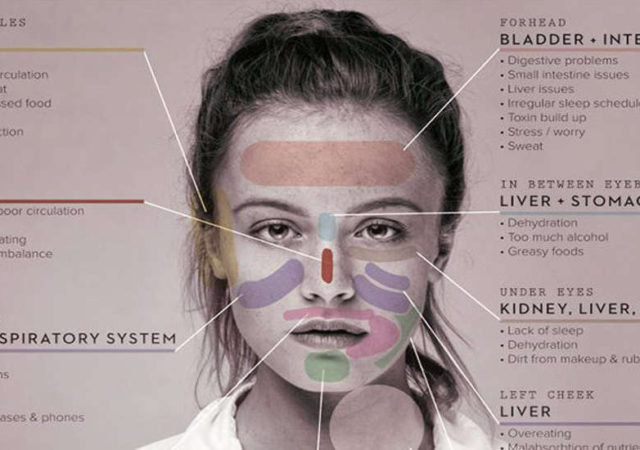 Learn How Your Face Can Reveal What Part of Your Body Is Sick, and What to Do About It