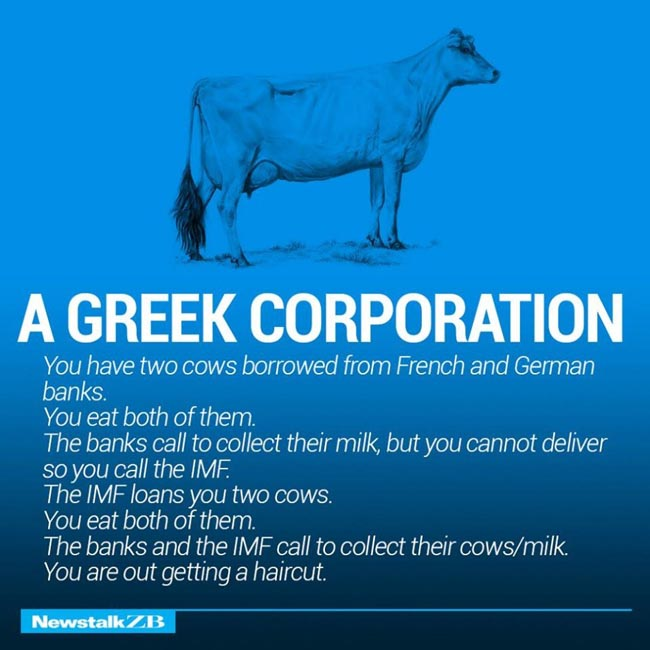 A Greek Corporation