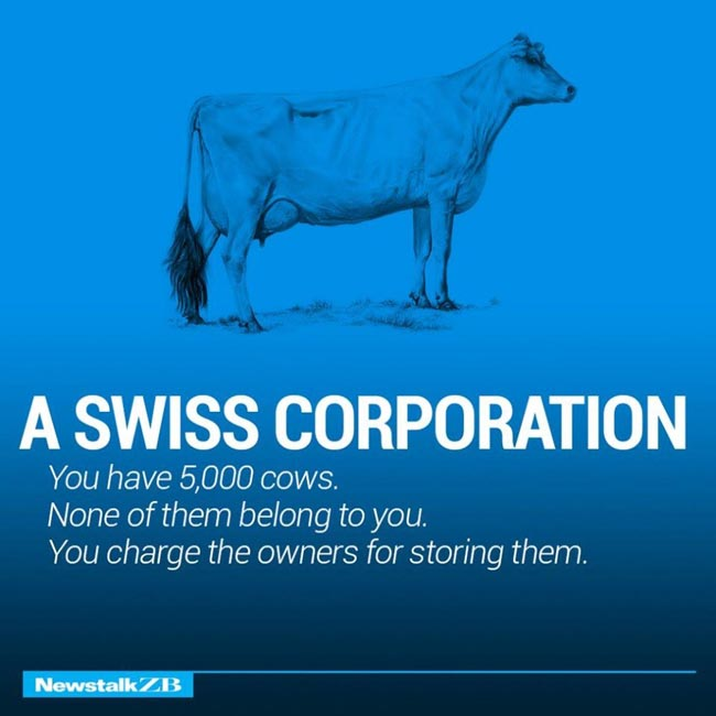 A Swiss Corporation