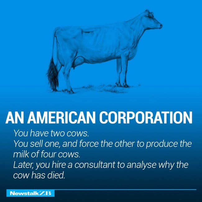 An American Corporation
