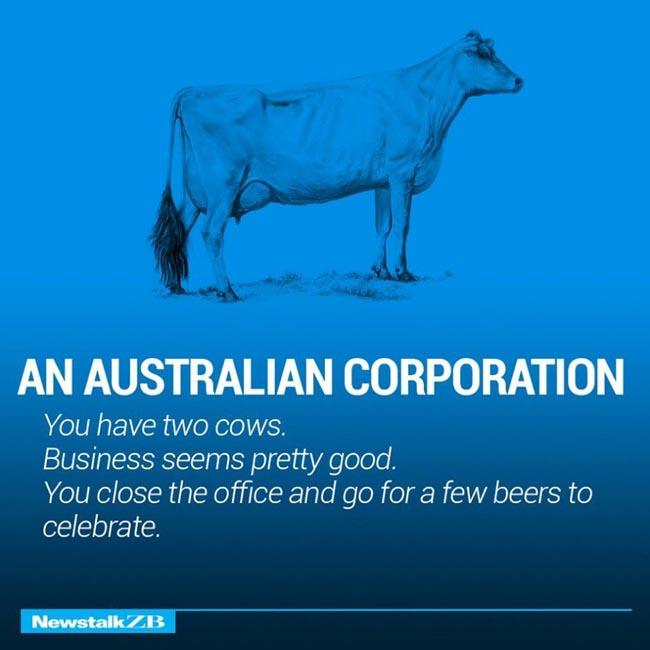 An Australian Corporation