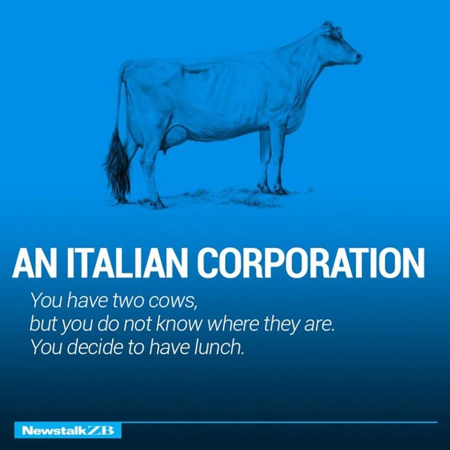An Italian Corporation