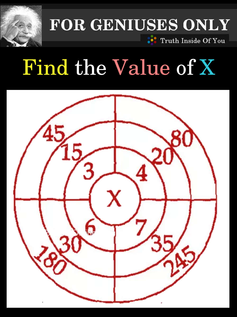 Riddle: Find the Value of X in the Given Picture